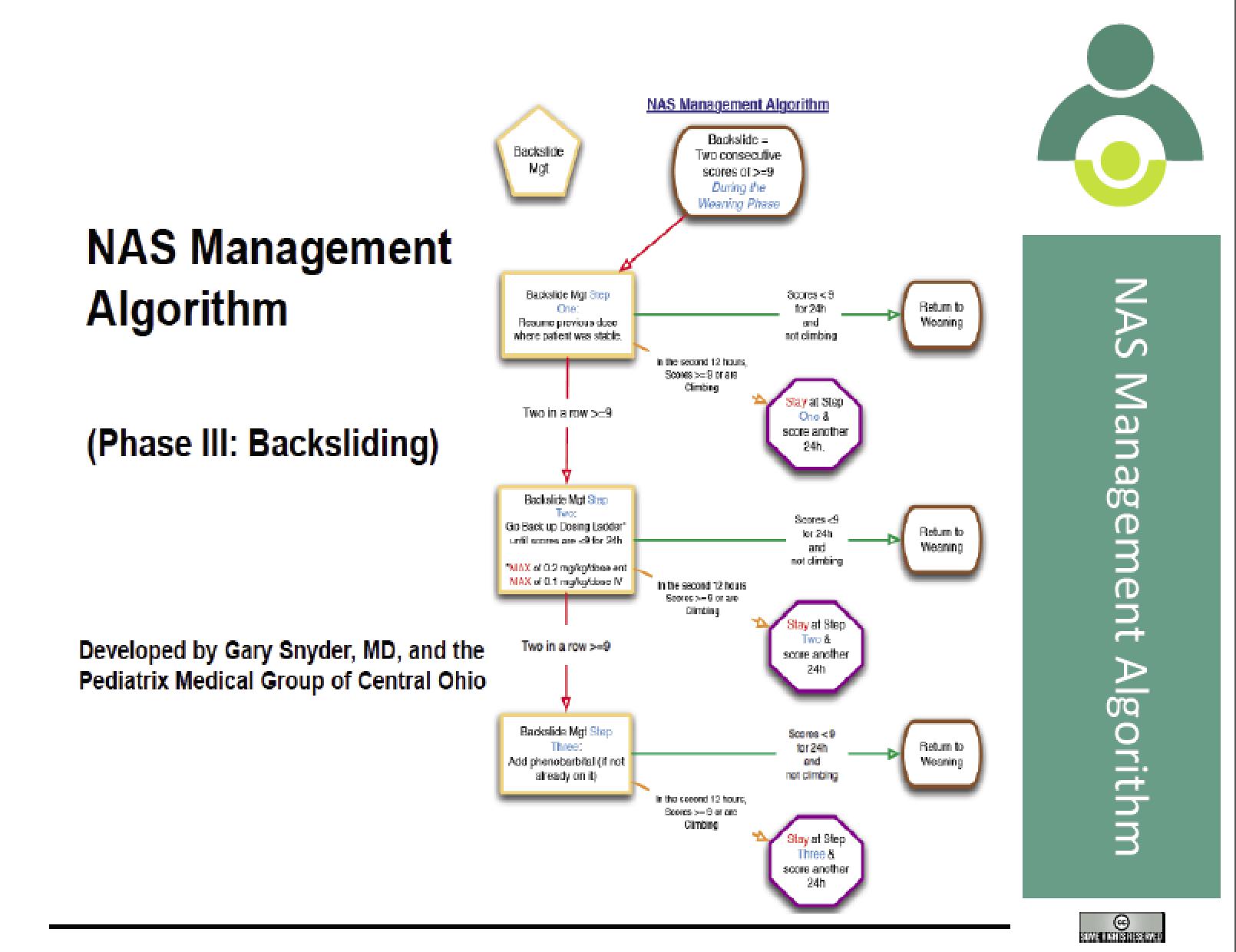 backsliding algorithm image