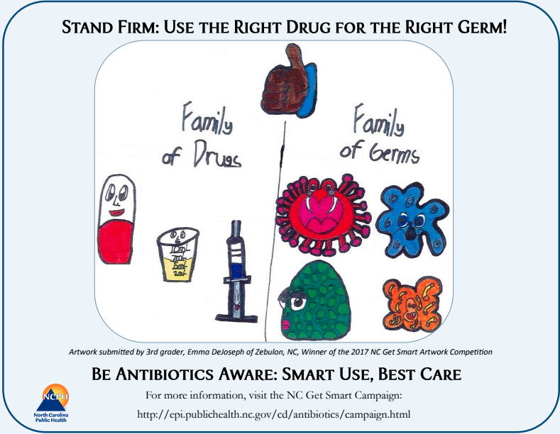 the right germ poster